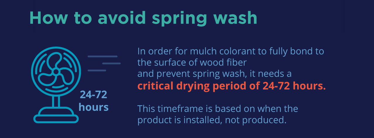 how-to-avoid-spring-wash
