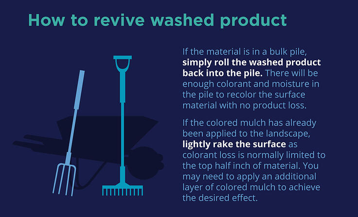 how-to-revive-washed-product
