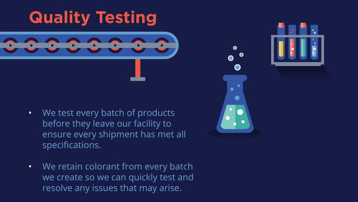quality-testing