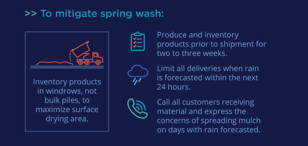 to-mitigage-spring-wash